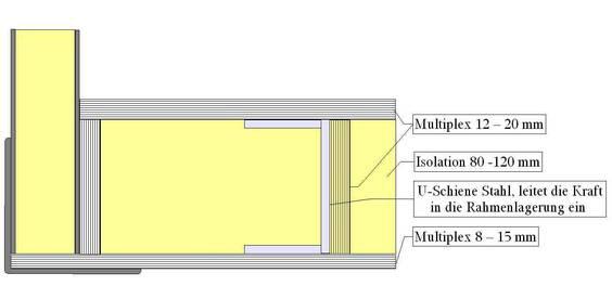sandwich platten mit 1 5mm gfk ausreichend allrad lkw gemeinschaft. Black Bedroom Furniture Sets. Home Design Ideas