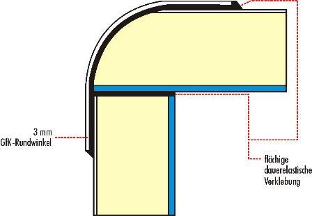 sandwich platten mit 1 5mm gfk ausreichend allrad lkw. Black Bedroom Furniture Sets. Home Design Ideas